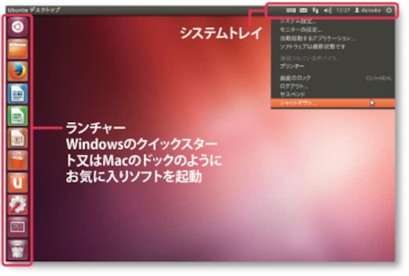 UbuntuUnityDesktop