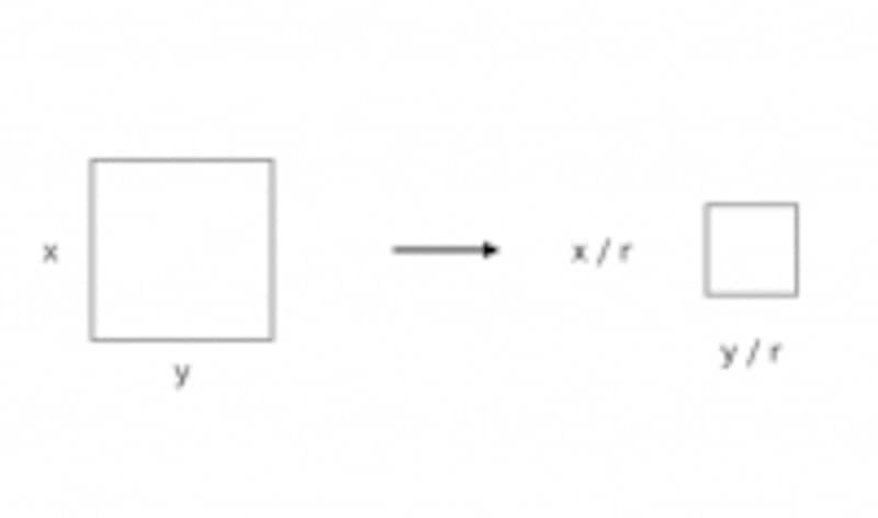 図のrがinSampleSizeである。