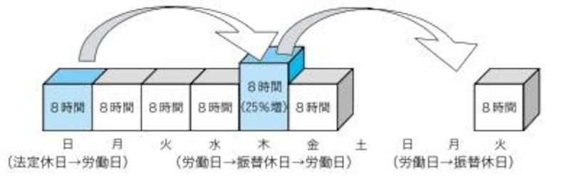 東京都undefinedTOKYOはたらくネットポケット労働法から抜粋