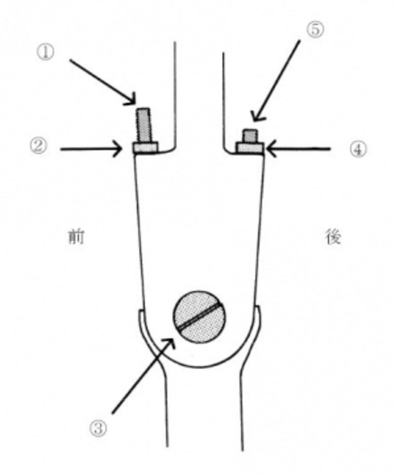 理学療法士undefined国家試験undefined義肢装具