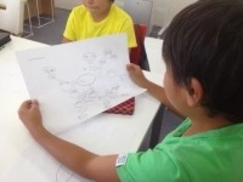小学生の作文の仕方