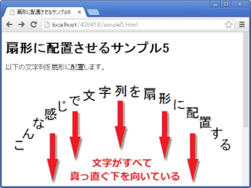 文字を傾けずに、配置だけをアーチ状(扇形)にした表示例