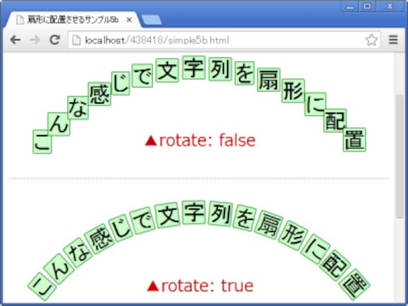枠線を付加すると「rotate:false」を指定した方(上側)は文字が傾いていないのがよく分かる