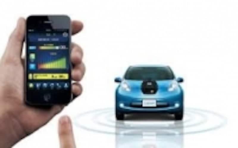 (図)日産自動車より引用undefined携帯電話を使った車両管理
