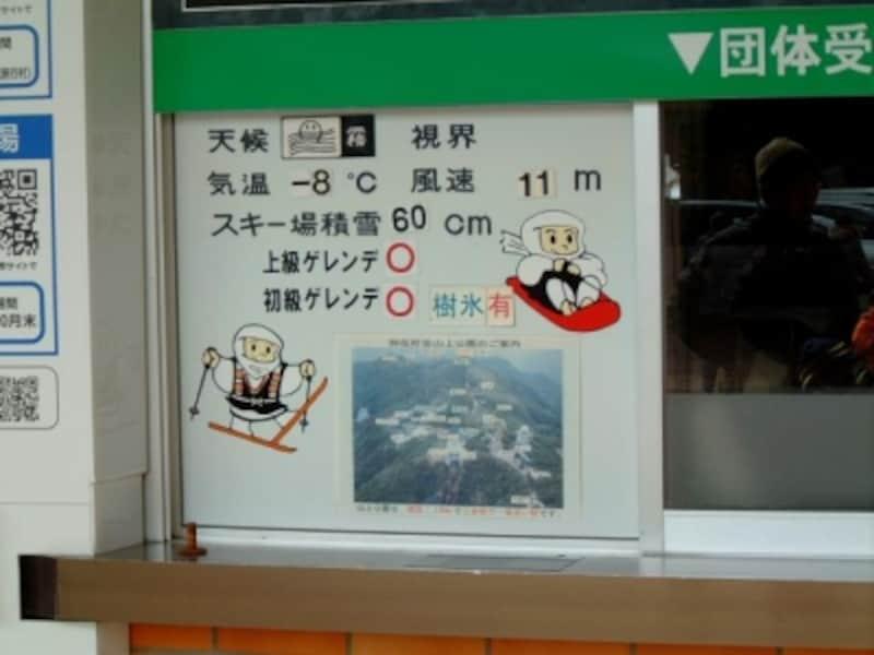 ロープウェイ湯の山温泉駅での御在所岳の状況掲示