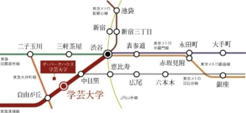 交通アクセス図