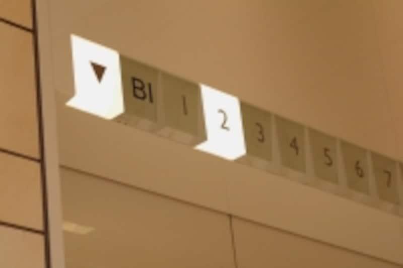 スキップフロア型のマンションにはエレベーターの不停止階があります。