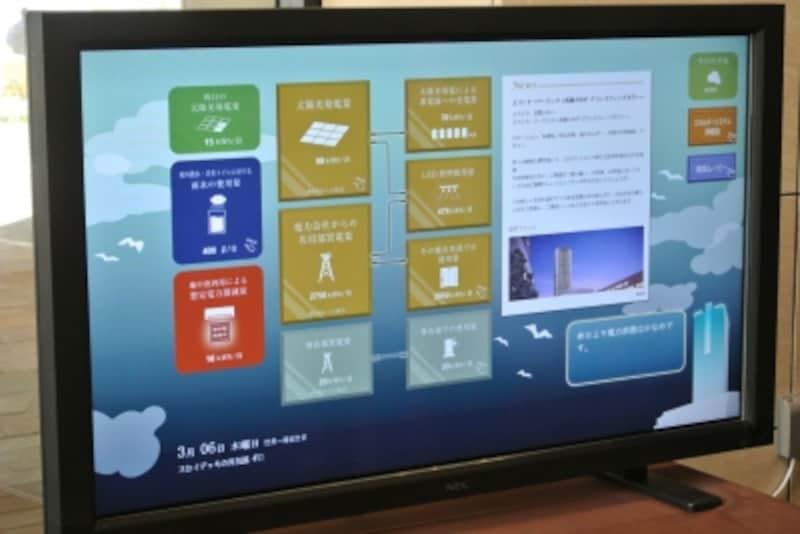 共用部電子掲示板システム「デジタルサイネージ」