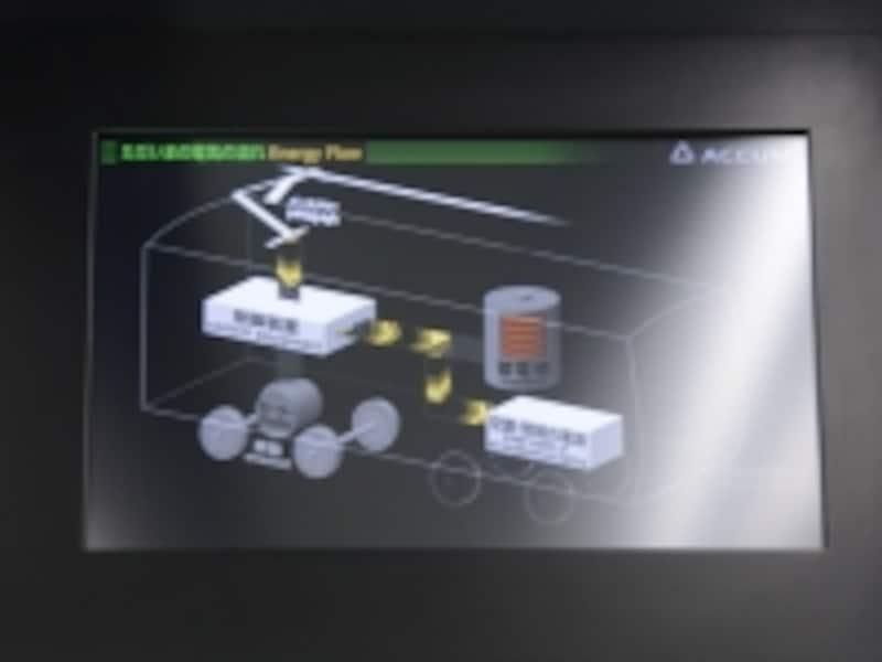 電化区間の車内モニター