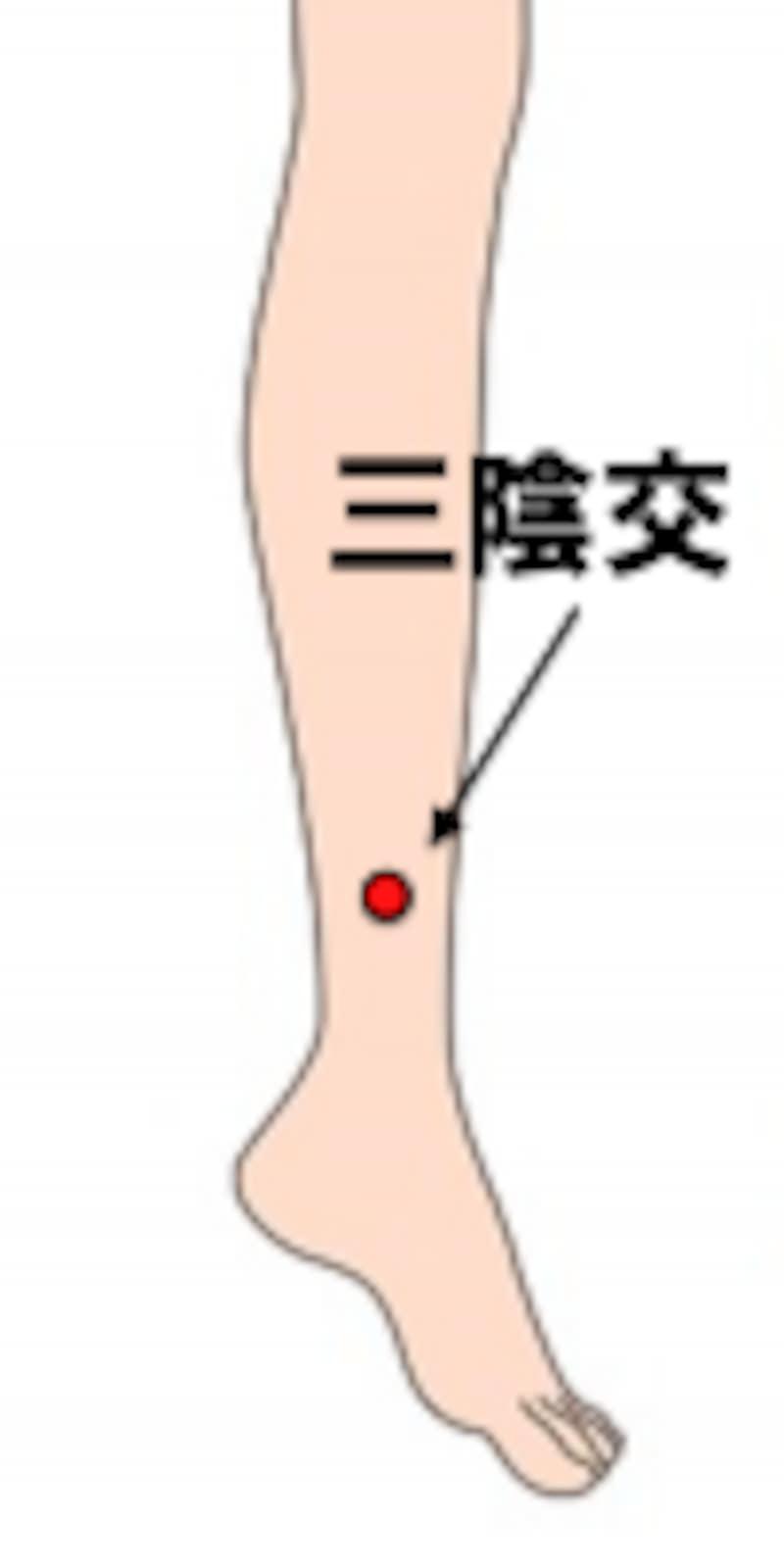 三陰交は血の循環を改善すると考えられている