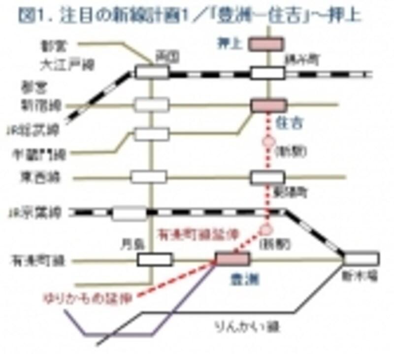 図1湾岸周辺新線計画マップ