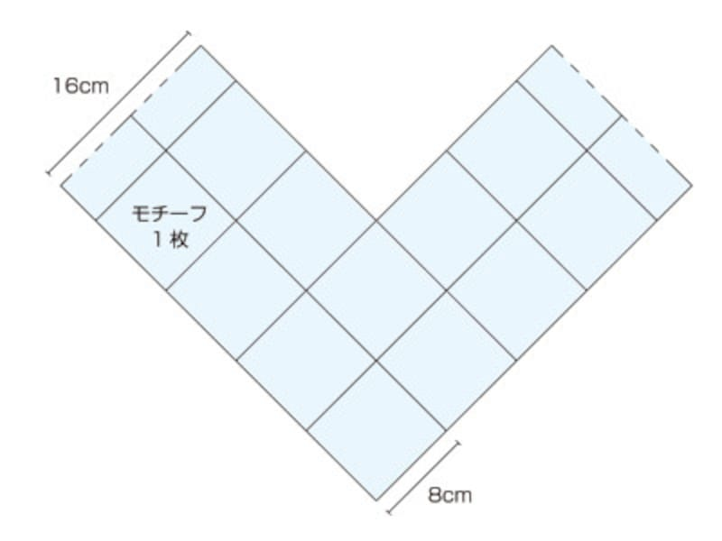 フラワーモチーフスヌードの編み方の構図