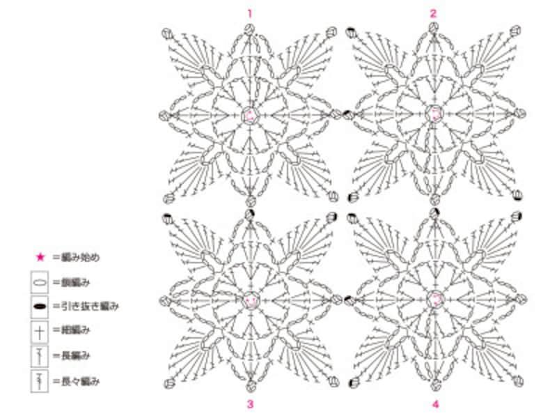 フラワーモチーフスヌードの編み方の構図2