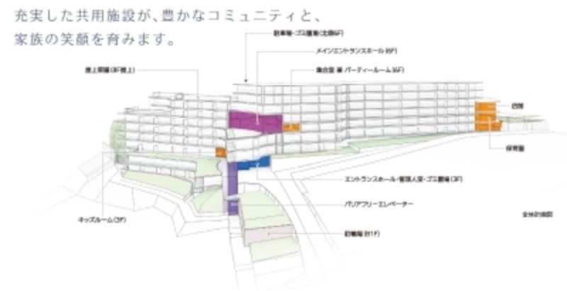 ブローテ横浜高島台地図全体図