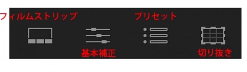 編集画面の下にある4つのアイコン。