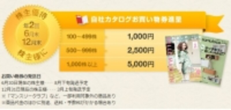 千趣会undefined株主優待