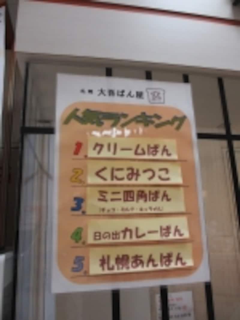 大吾ぱん屋ランキング