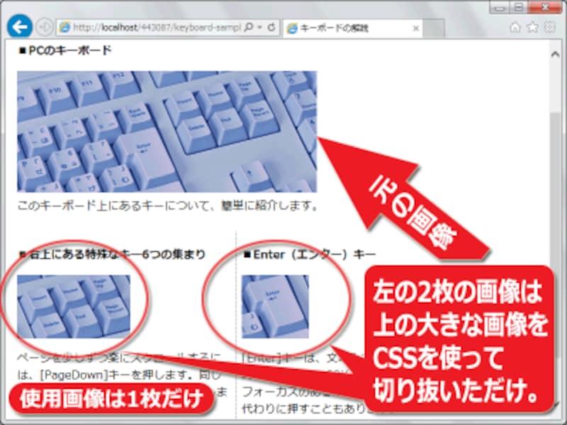 このページ内には3枚の画像が見えるが、読み込まれている画像ファイルは1つだけ。下の2つはCSSでトリミング(切り抜き)した結果。