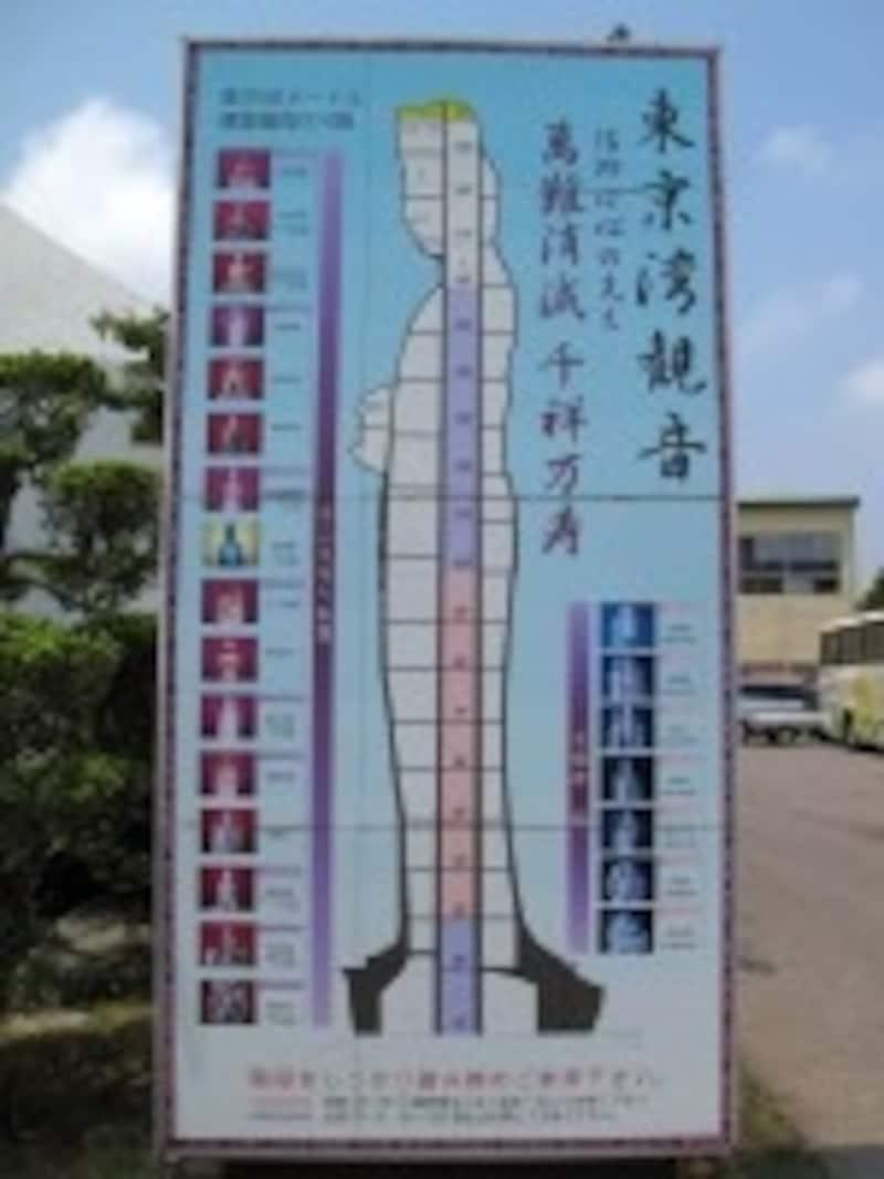 東京湾観音胎内めぐり案内図