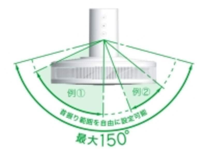 2014扇風機