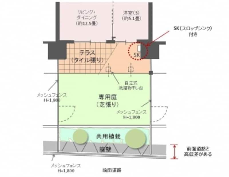 【図2】マンション1階の専用庭例(クリックで拡大)