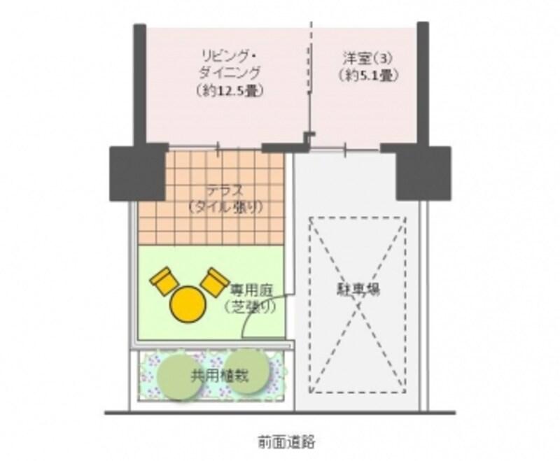 【図3】専用駐車場のある専用庭の例(クリックで拡大)