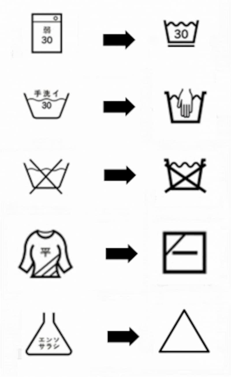 洗濯表示の新旧対応表(旧⇒新)上から【1】【2】【3】【4】【5】