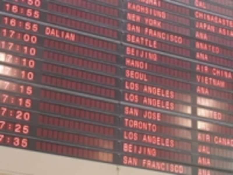 海外の事故データと海外旅行保険のプラン