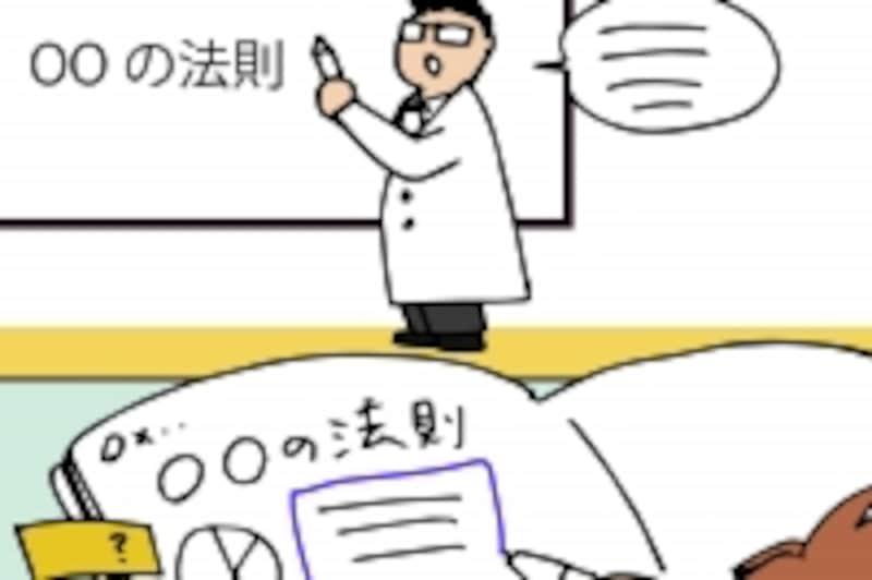 成績が上がっていく生徒はノートに「重要!」とか「次回テスト範囲」とか書き加えたり、「?」マークを付けたりしています。