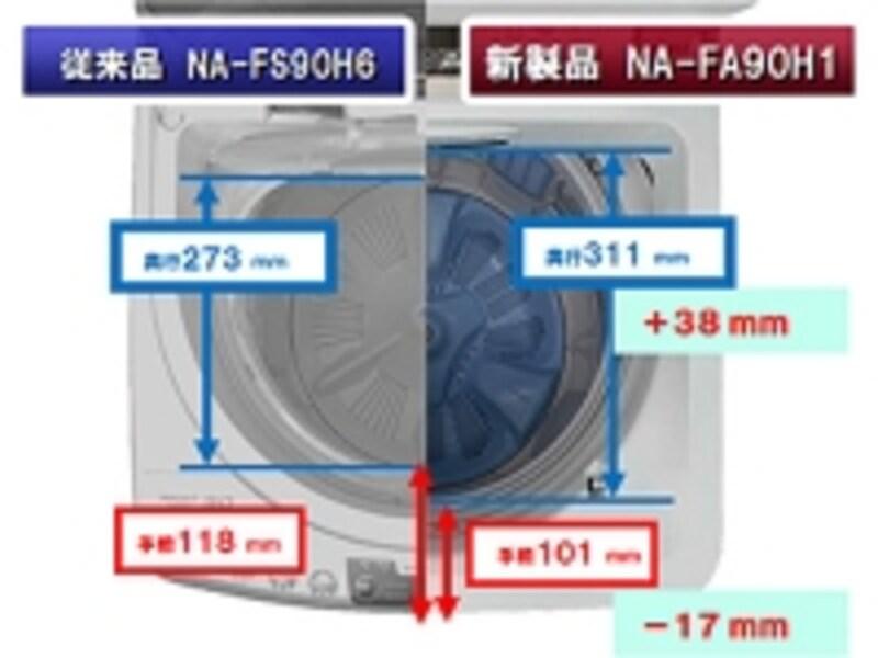 タテ型洗濯機2014