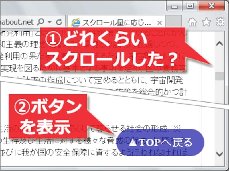 HTML内で「トップに戻るボタン」を動的に表示するには、(1)どれくらいスクロールしたかという情報と、(2)ボタン用の要素の表示/非表示を切り替える2つの処理が必要