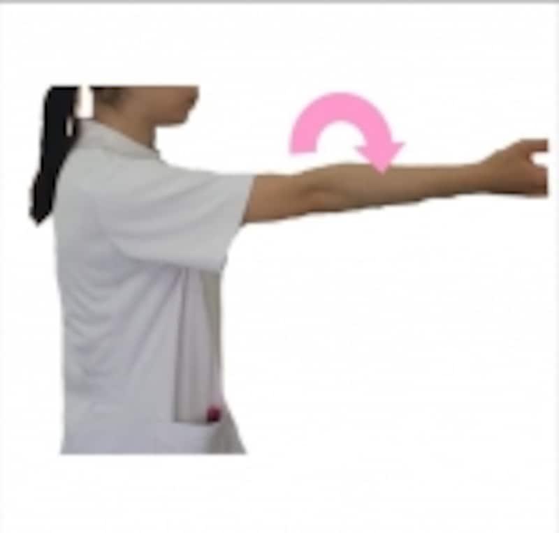 肘関節伸展