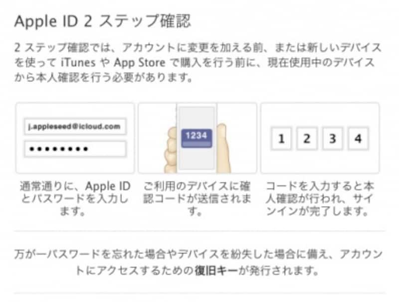 2ステップ認証の概要(アップルウェブサイトで行う設定画面より)
