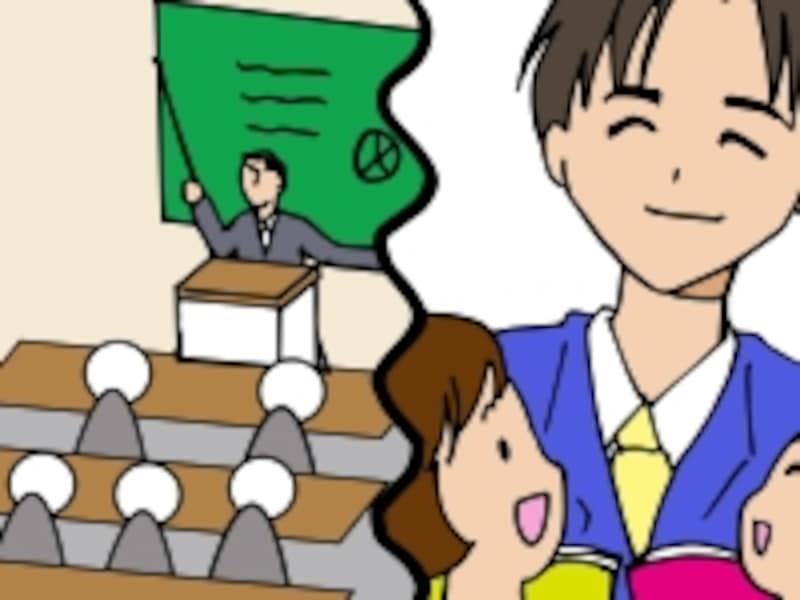 塾ではクラスあたりの生徒人数も予備校に比べるとずっと少なく、気軽に質問しやすい環境です。