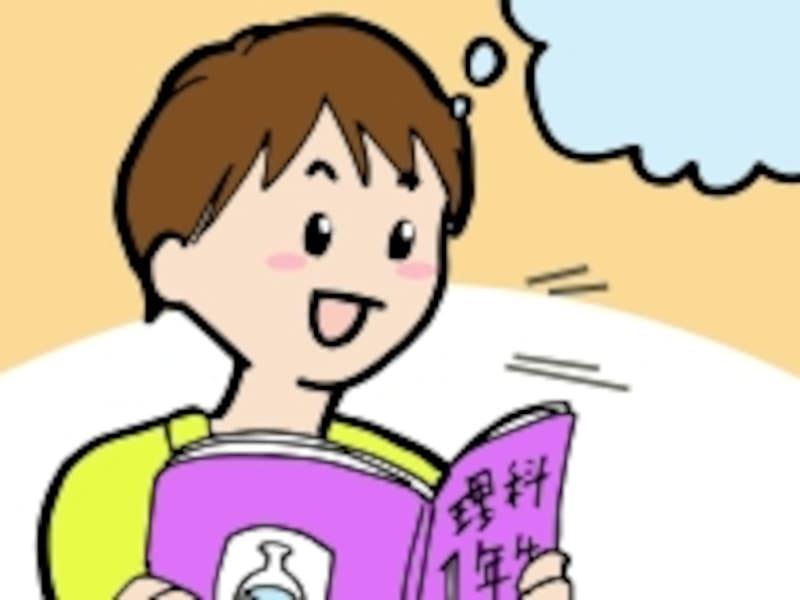 優先的に勉強すべきは、勉強時間に対して点数アップ効率が高い理科と社会です。