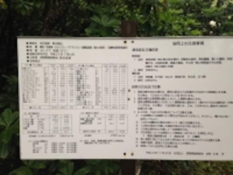本沢温泉雲上の湯分析表