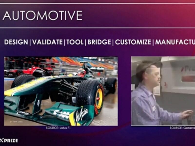 レースカーデザインの画像(引用:cubifyのHP)undefinedundefined●クリックすると拡大します。