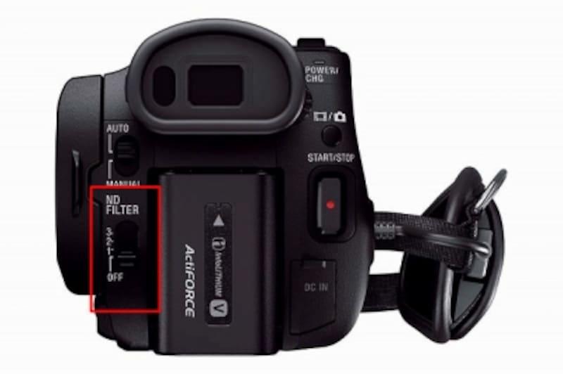 光量を調整するためのNDフィルター設定ボタンを装備