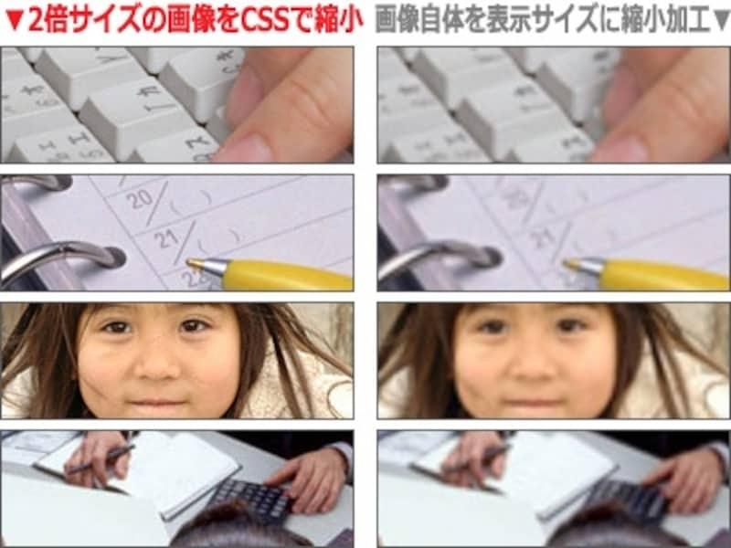 (左)横600pxの画像をCSSで半分(横300px)に縮小した状態を、高精細ディスプレイで閲覧した場合のイメージ/(右)横300pxに縮小加工した画像を、そのまま横300pxの面積で表示した状態を、高精細ディスプレイで閲覧した場合のイメージ