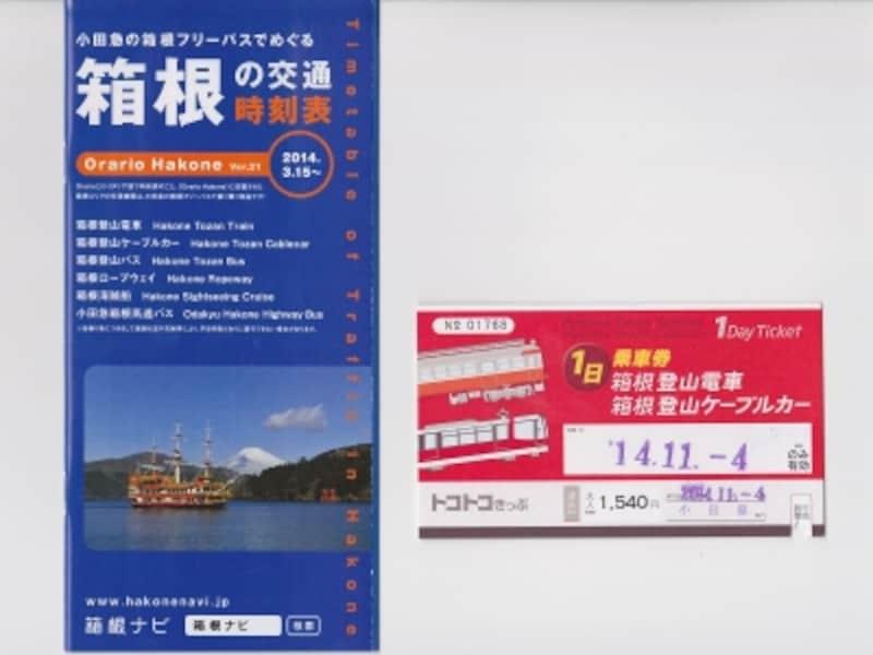 トコトコきっぷと窓口で手渡された冊子