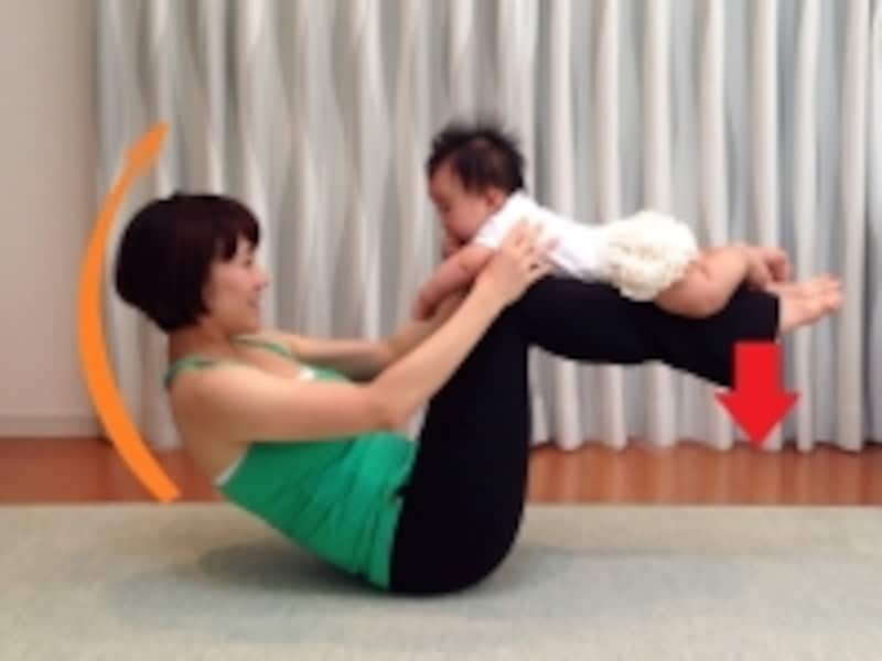 足と赤ちゃんの重みを利用しましょう。