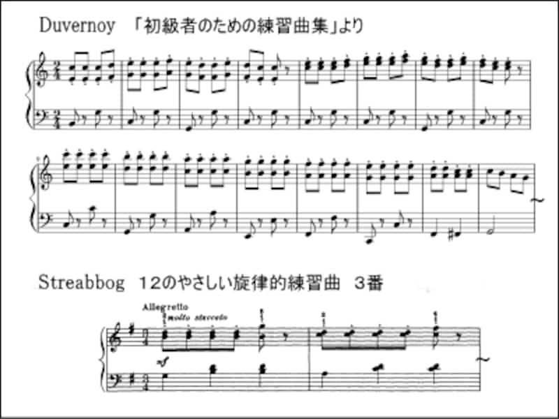 練習曲の楽譜