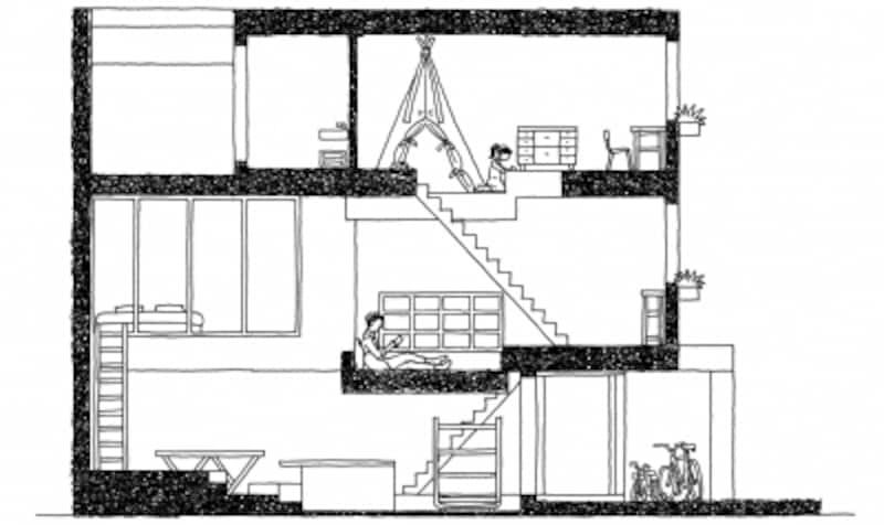 縦・横・斜めに空間をつなげることで、都市部のコンパクトな3階建て住宅でも、豊かな空間ができ上がります