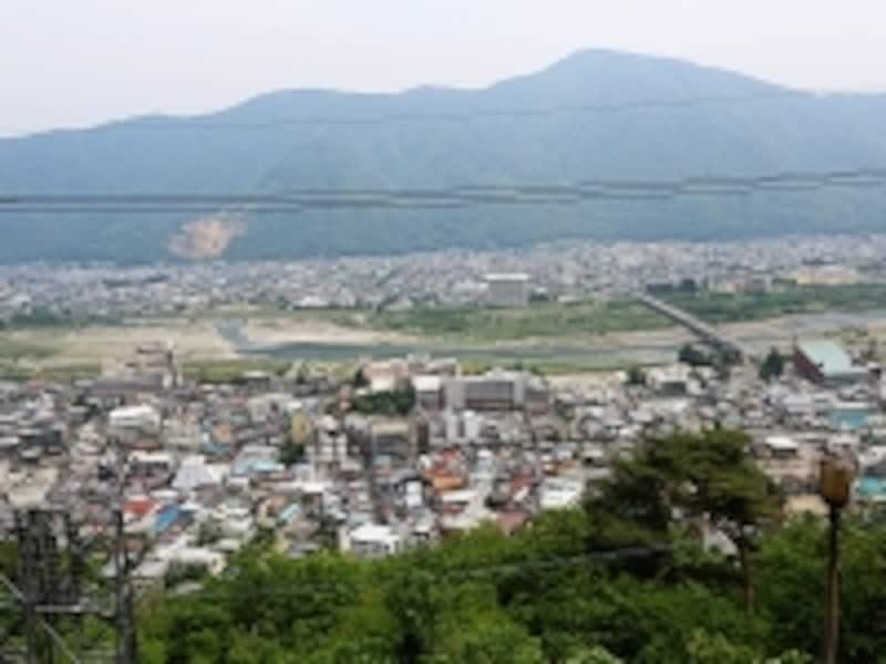 戸倉上山田温泉