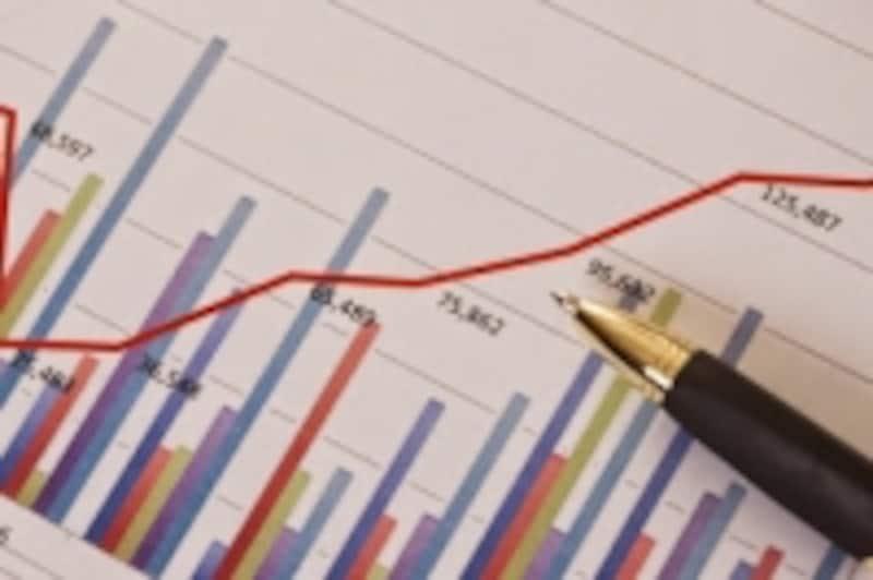 グラフの写真