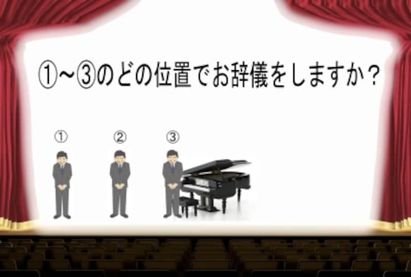 ステージとピアノの絵