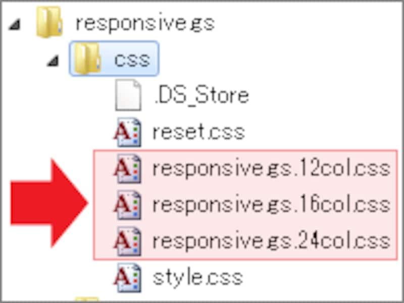 グリッドレイアウトのためのCSSファイルは3種類