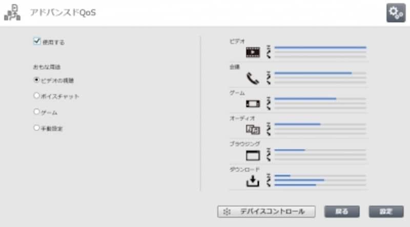 アドバンスドQoS機能で動画を優先させる。
