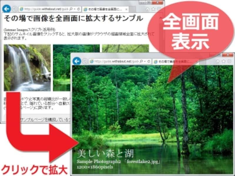 サムネイル画像をクリックすると、その場で拡大画像を全画面に表示