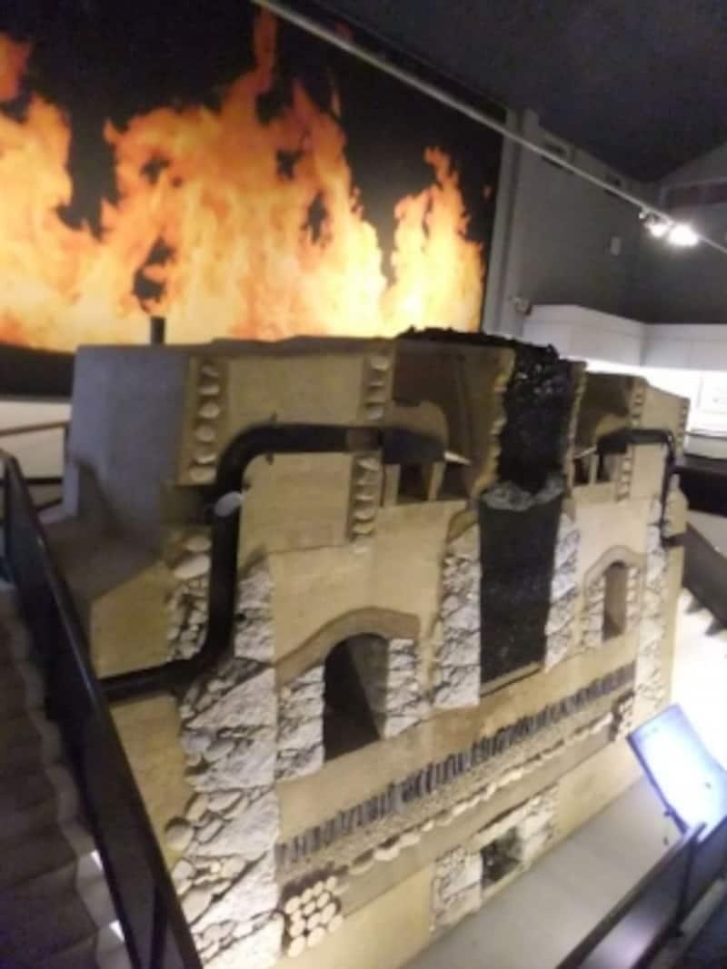 「たたら」の炉の構造断面の模型(2)/奥出雲たたらと刀剣館